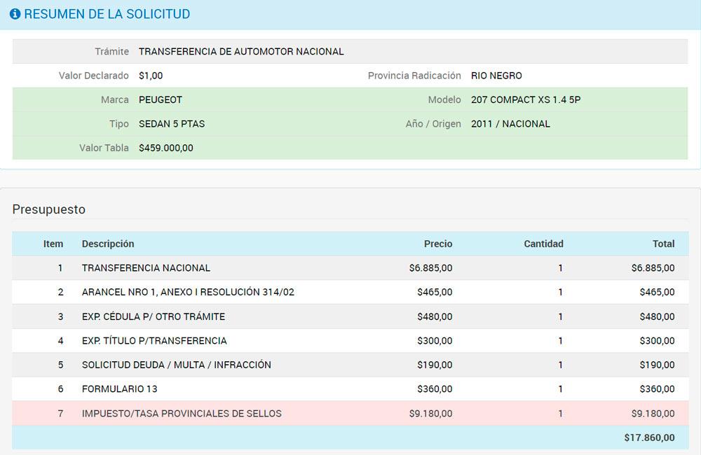 Resumen de la solicitud y presupuesto del estimador de costos de la DNRPA